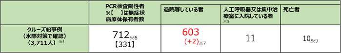 Cruise ship numbers in Japanese page, dated March 26